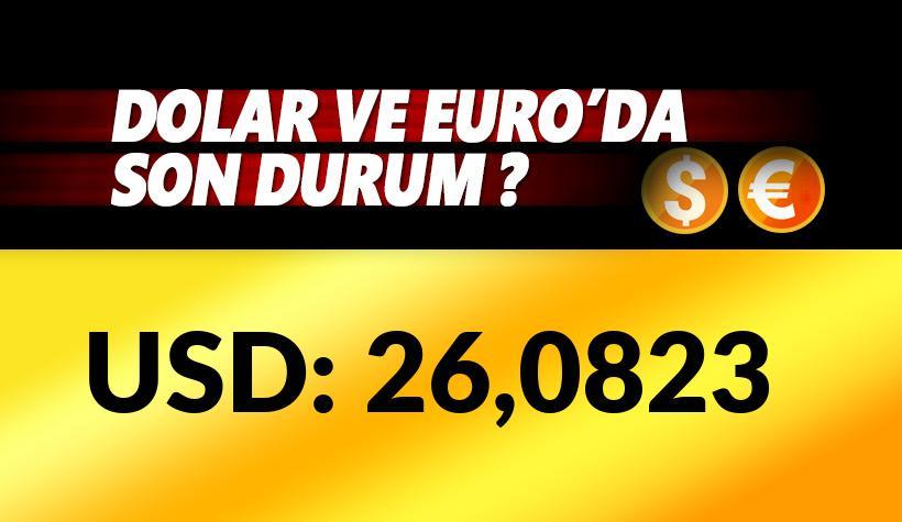 Dolar Bugün Kaç TL Oldu? 06.10.2020